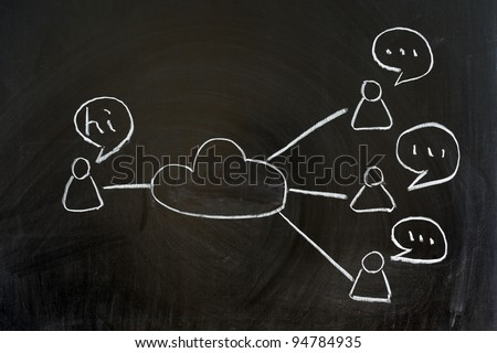Chalk drawing - Social media concept - stock photo