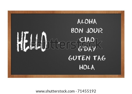 chalkboard illustration showing how to say hello in different languages