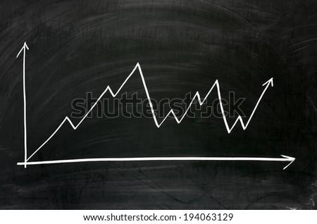 Chalkboard showing business chart - stock photo