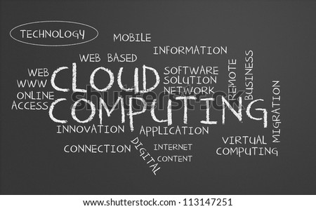 Chalkboard with cloud computing concept