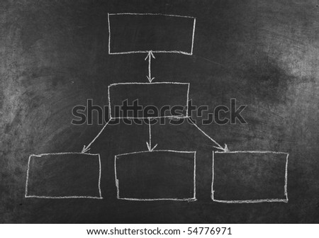 Chalkboard with strategy - stock photo