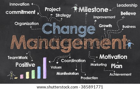 Change Management and Business Terms on Blackboard - stock photo
