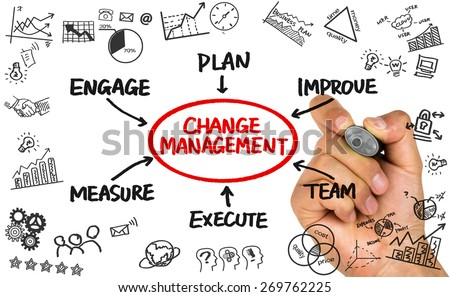 change management flowchart concept hand drawing on whiteboard - stock photo