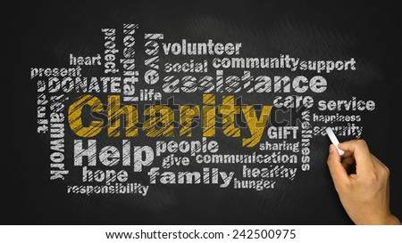charity concept with related words