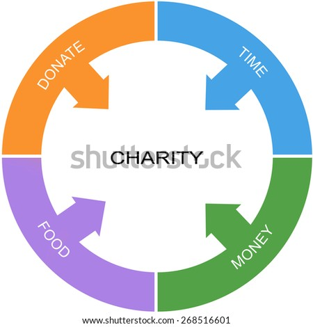 Charity Word Circle Concept with great terms such as donate, time, money, food and more. - stock photo