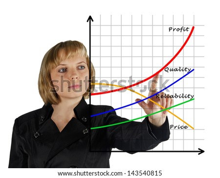 Chart of  growth - stock photo