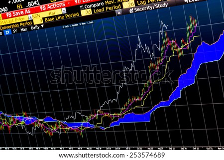 Chart showing technical analysis of financial instruments, line charts with different colors, black background, pro economic software for data and graphs - stock photo