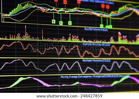 charts of financial instruments for technical analysis on the monitor of a computer - stock photo