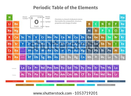 Chemical periodic table elements color cells stock illustration chemical periodic table of elements with color cells illustration periodic element chemistry table illustration ccuart Choice Image