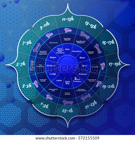 chinese watch on blue background