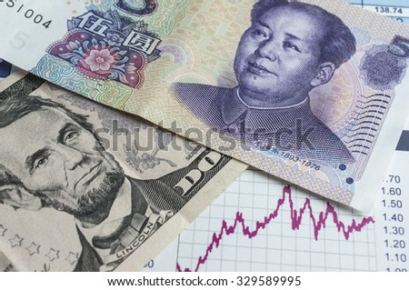 Chinese Yuan versus US dollar Forex concept - stock photo