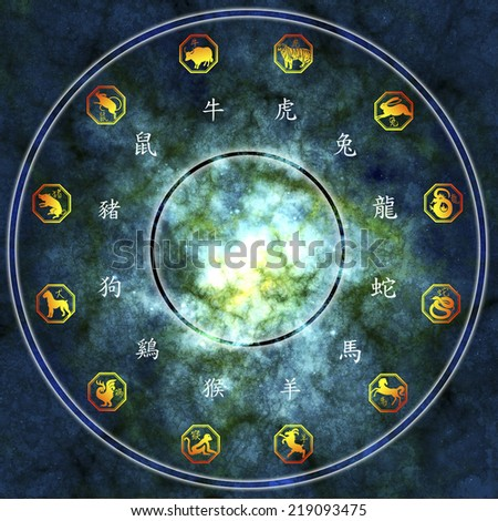 chinese zodiac - stock photo