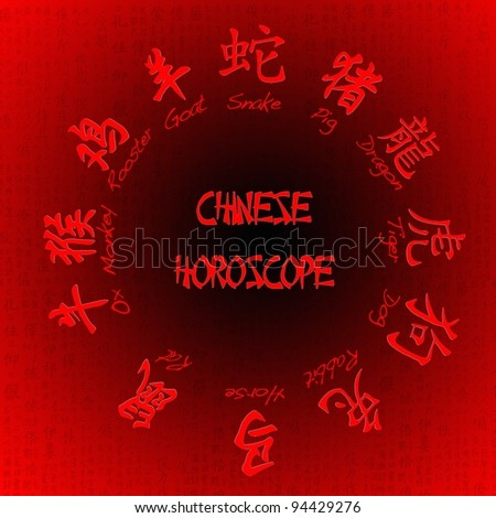 overview of the chinese zodiac essay