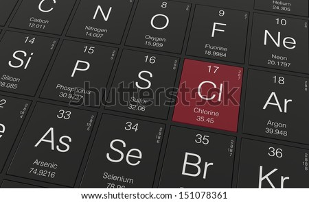 Chlorine place in the periodic table - stock photo
