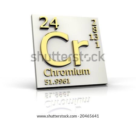 Chromium form Periodic Table of Elements - stock photo