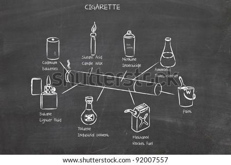 cigarette on chalkboard - stock photo