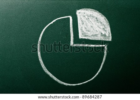 Circle chart showing percentage value - stock photo