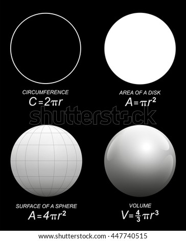 how to find area of disk from circumference