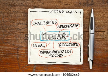 CLEAR ( challenging, legal, environmentally sound,appropriate, recorded) goal setting concept - a napkin doodle on a grunge wooden table - stock photo