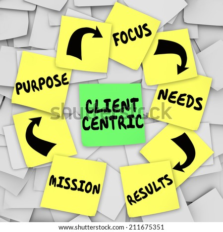 Client Centric diagram written on sticky notes with words Mission, Purpose, Focus, Needs and Results as customer needs are put first - stock photo