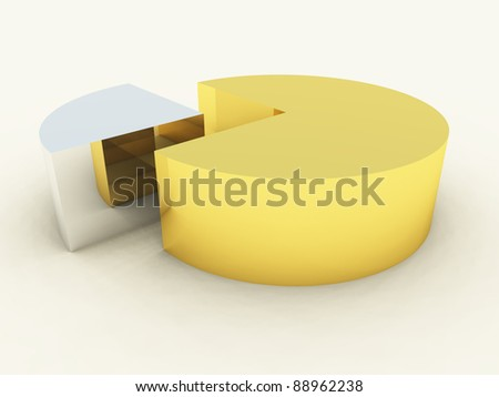 Close up of a 3D pie chart. - stock photo