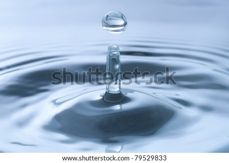 close up of a droplet of water