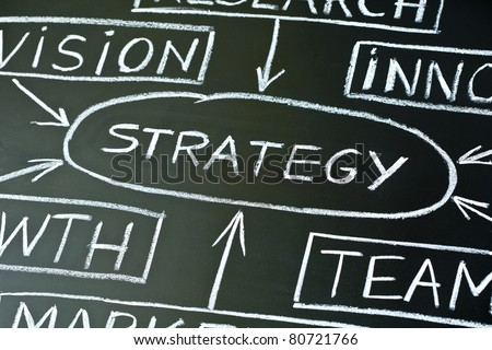 Close up of business strategy flow chart on blackboard.