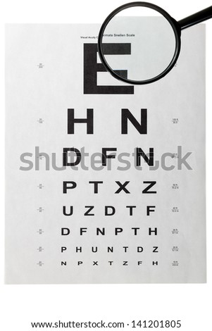 Close-up shot of magnifying glass and test chart on white background. - stock photo