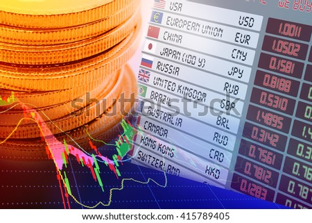 Close up view of coins, digital screen / display panel of foreign currency exchange rates and flags with names of each countries worldwide, with chart of financial instruments. Financial concept. - stock photo