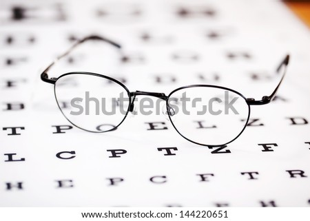 close up view of glasses lying on snellen test chart - stock photo