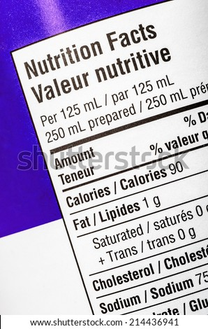 Closeup of a nutrition label, showing calories and fat. - stock photo