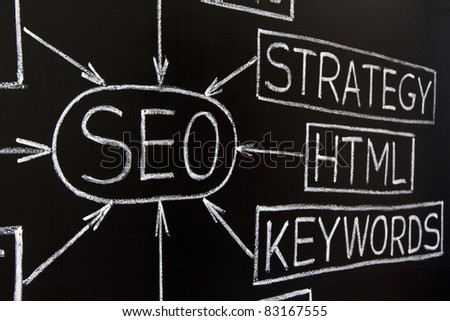 Closeup of SEO flow chart made with white chalk on blackboard - stock photo