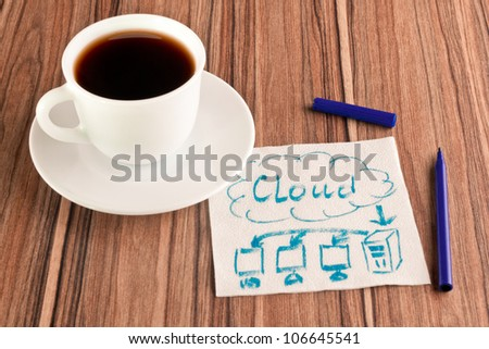 Cloud and desktop on a napkin and cup of coffee - stock photo