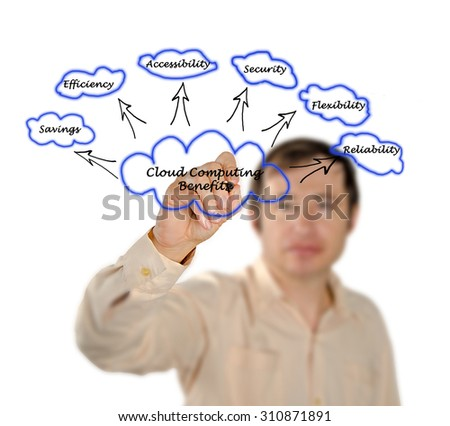 Cloud Computing Benefits - stock photo