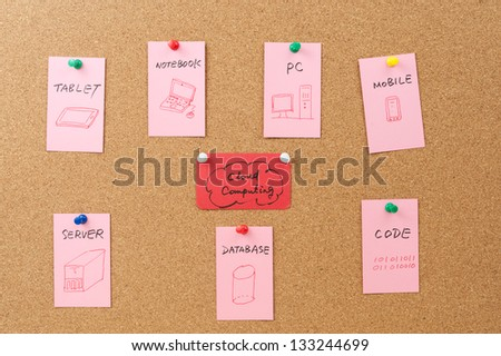Cloud computing concept diagram pinned on cork board - stock photo