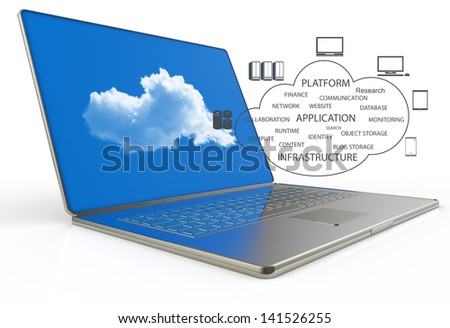 Cloud computing 3d structure as concept - stock photo