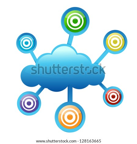 Cloud Computing targets illustration design over a white background - stock photo