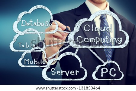 Cloud computing, technology connectivity concept