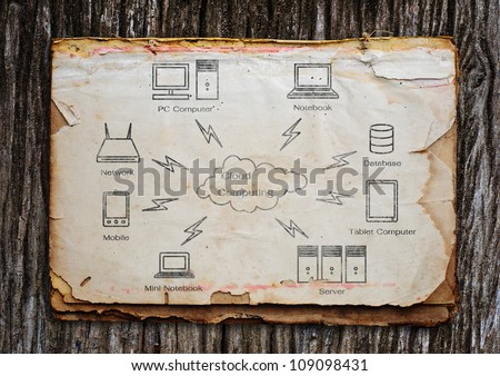 Cloud computing write on old paper. - stock photo