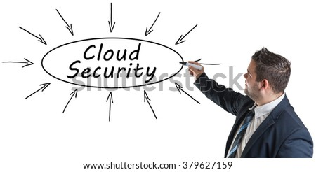 Cloud Security - young businessman drawing information concept on whiteboard.  - stock photo