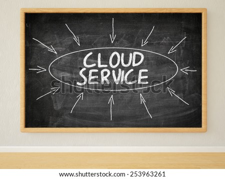 Cloud Service - 3d render illustration of text on black chalkboard in a room. - stock photo