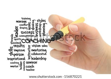 Coaching Word Cloud  - stock photo