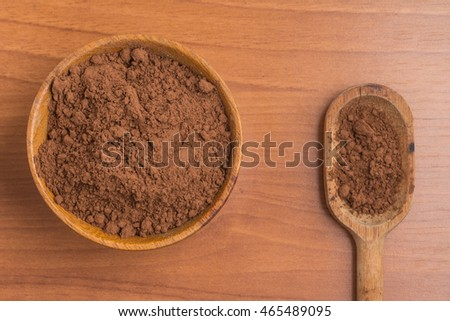 Cocoa powder into a bowl and spoon