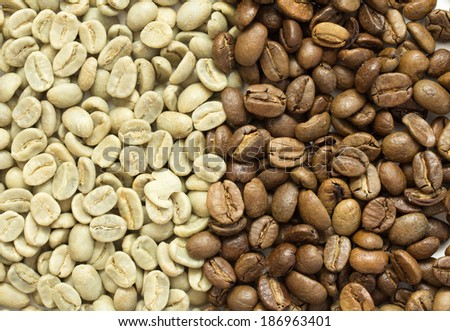 Green coffee c market