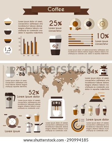 Coffee infographic. Drink graphic, cup and infographic, cappuccino and espresso