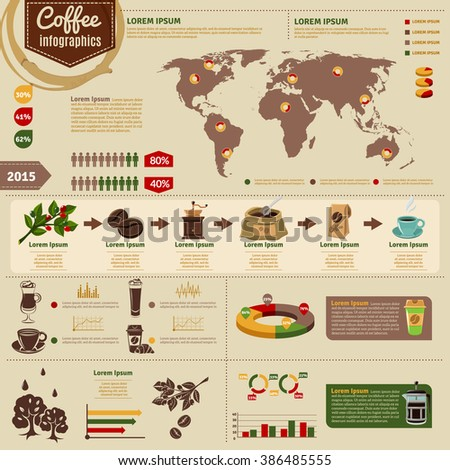 International Cocoa Organization