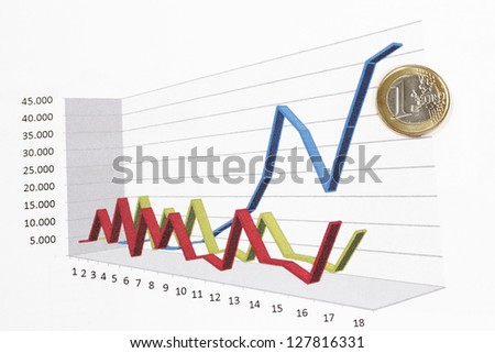 Coins and business documents with diagrams - stock photo