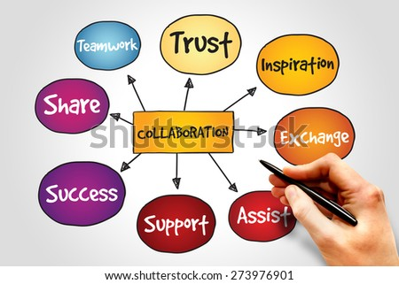 Collaboration mind map, business concept - stock photo
