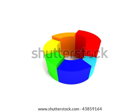 Color (blue, dark blue, yellow, green, red, orange) chart pie on white background. High quality 3d render. - stock photo