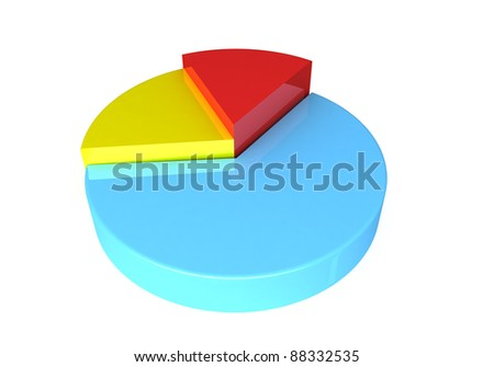 colored chart on white background